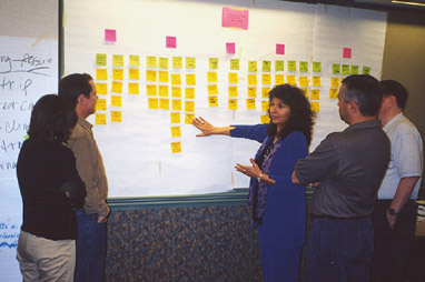 Susan Junda, President of Dynamic Solutions, leads a strategic planning seminar